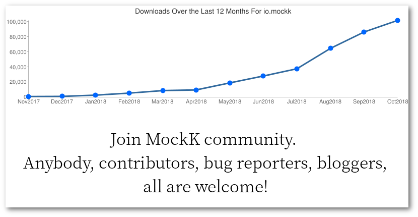 MockK stats